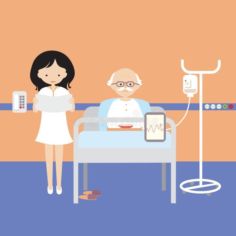 Starego człowieka lying on the beach w łóżku przy, kobiety lekarka mieć śródżylną infuzję odżywianie lub, i, wektor wtryskowego l royalty ilustracja
