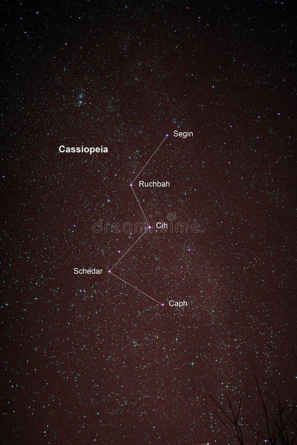Starfield med Cassiopeia och Vintergatan arkivbild