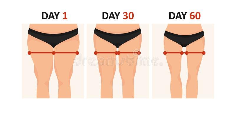 Starke Beine und dünne Beine stock abbildung