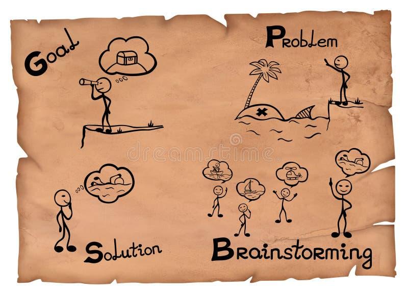 Staromodna ilustracja brainstorming funkcje wyjaśniać w cztery krokach ilustracja wektor