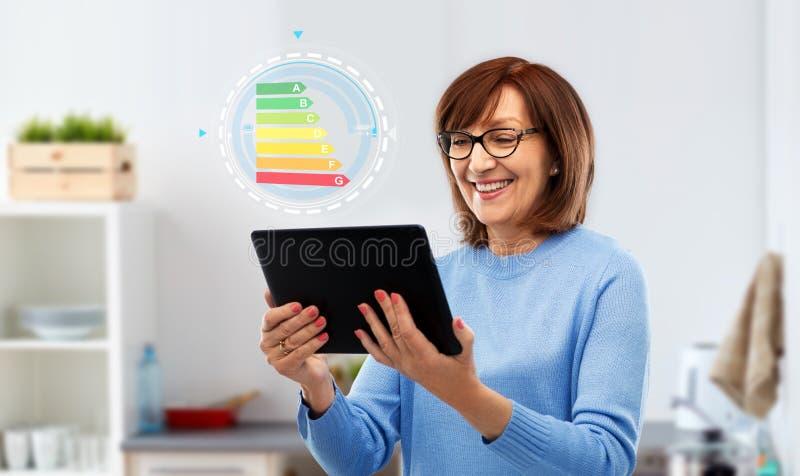 Starsza kobieta używa pastylka komputer osobistego z energetyczną mapą fotografia stock