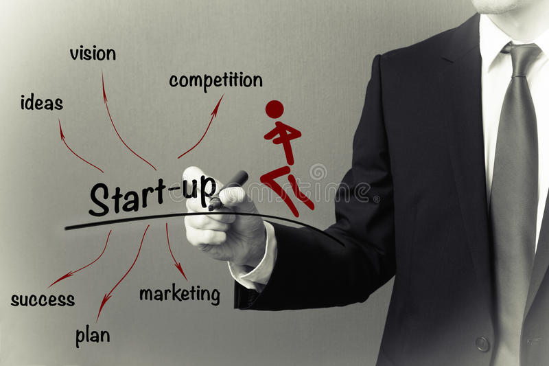 Start-up - Business Concept stock photography