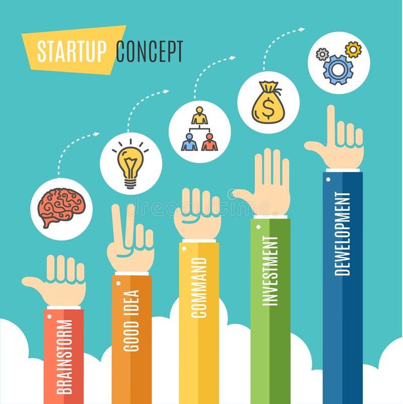 Start Up Motivation Infographic Flat. Vector vector illustration