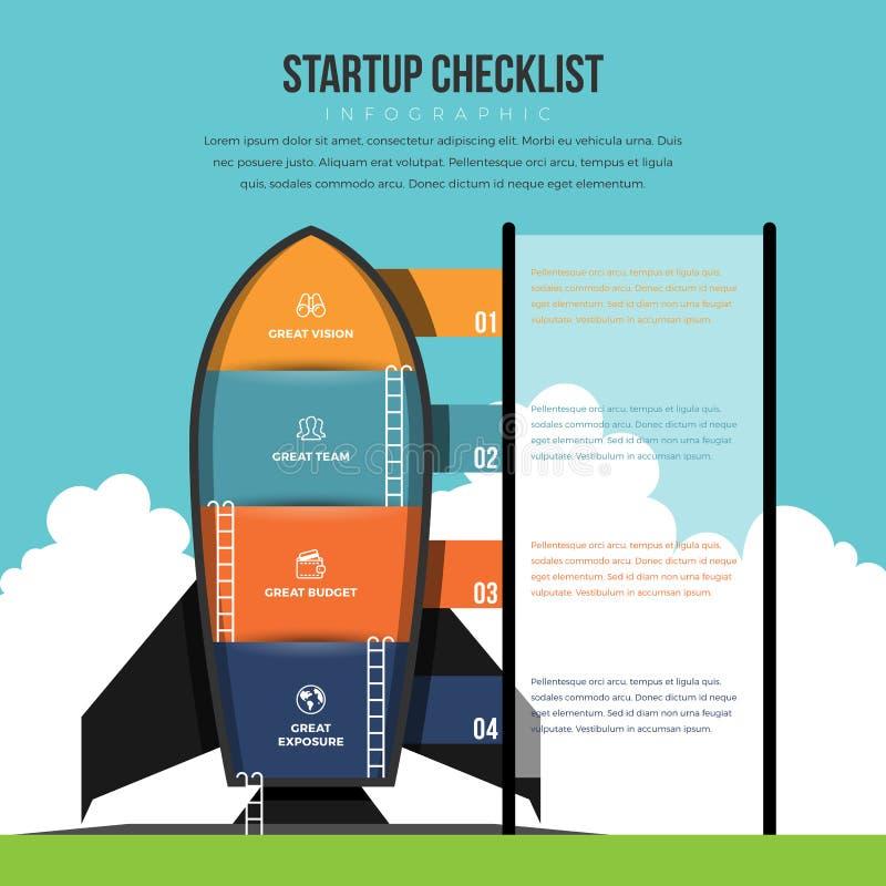 Startup контрольный списоок Infographic иллюстрация штока