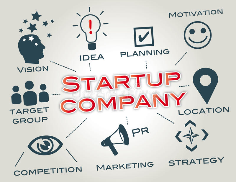 Startup concept vector illustration