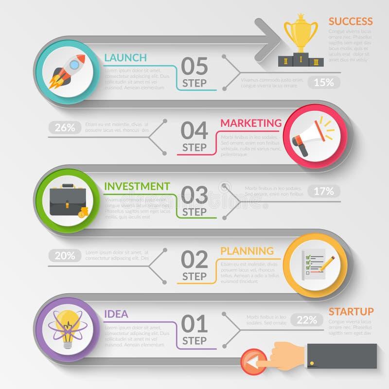 Startup Development Stages Flowchart. Startup flowchart with development stages of project from business idea to success on light background vector illustration stock illustration