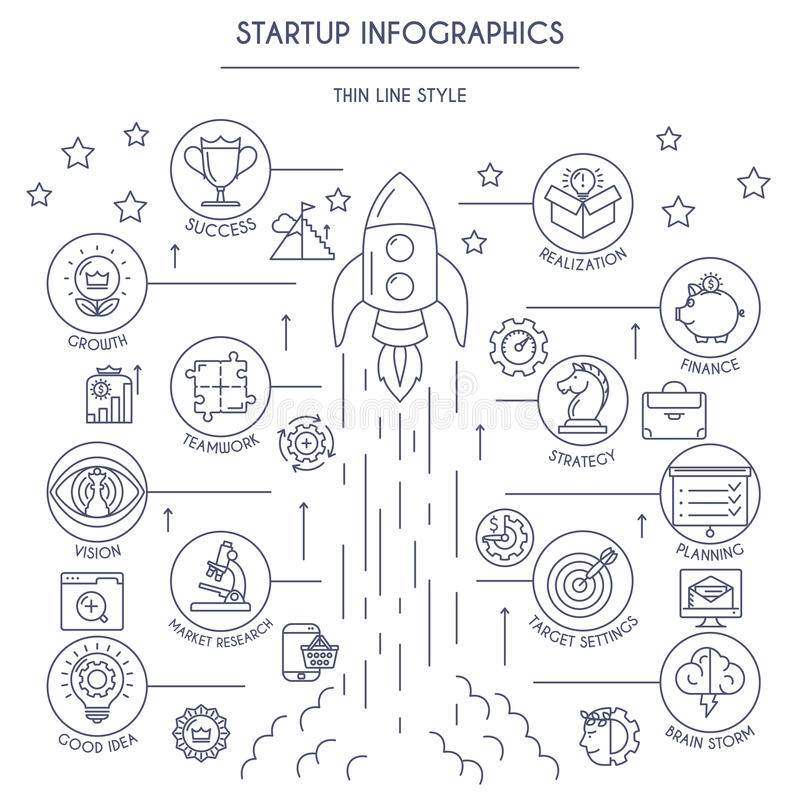 Startup Infographics in Thin Line Style vector illustration