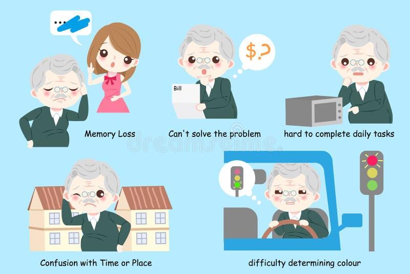 Stary człowiek z Alzheimer ilustracja wektor