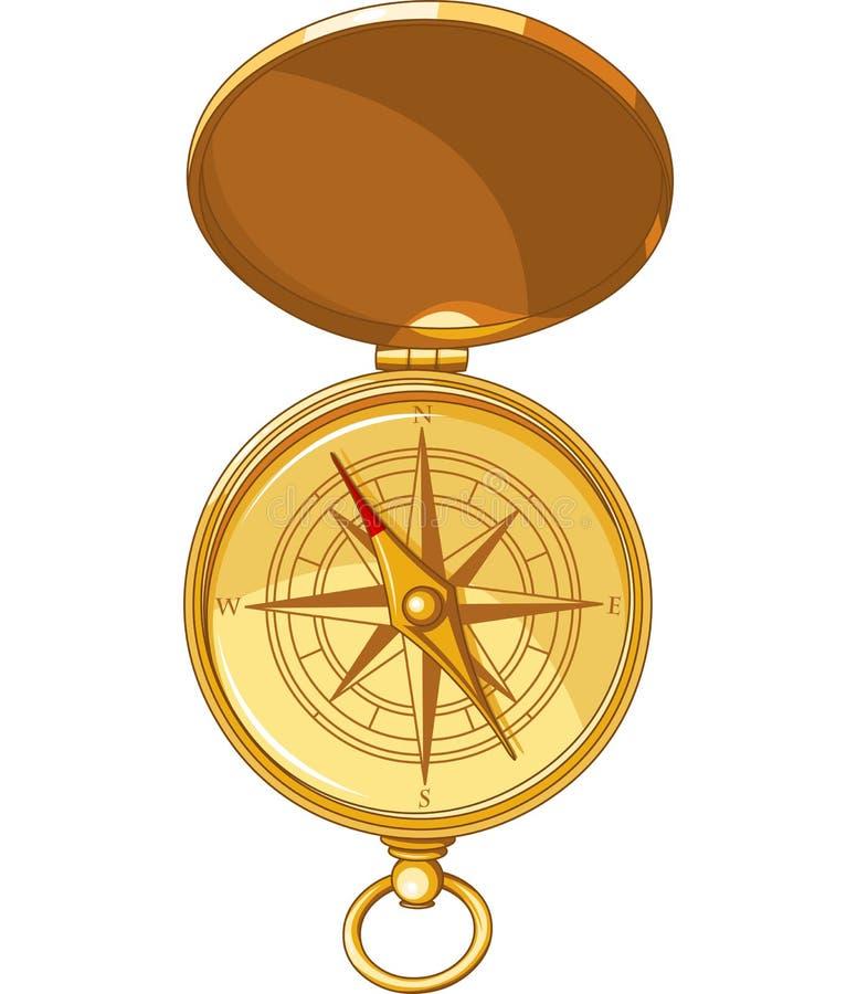 Stary spojrzenie kompas Z Windrose ilustracja wektor