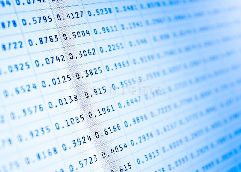 Stat du marché sur l'écran d'ordinateur photographie stock