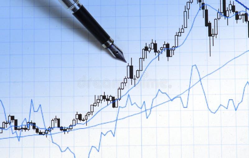 Stat financeiro imagem de stock