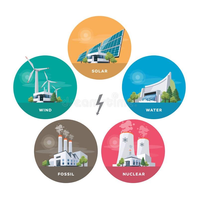 Stationsarten des elektrischen Stroms stock abbildung