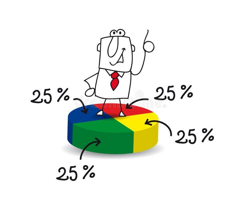 Statistics. Joe, the businessman, is a statistician stock illustration