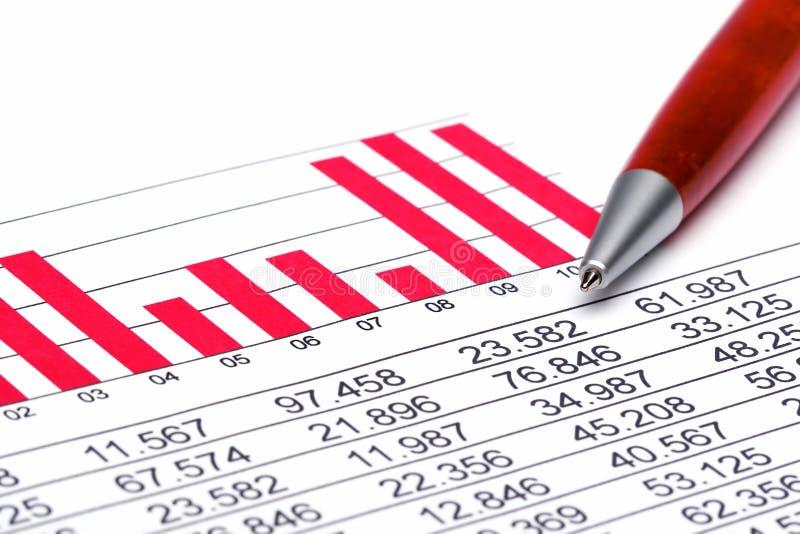Statistiek 2 van financiën stock foto's