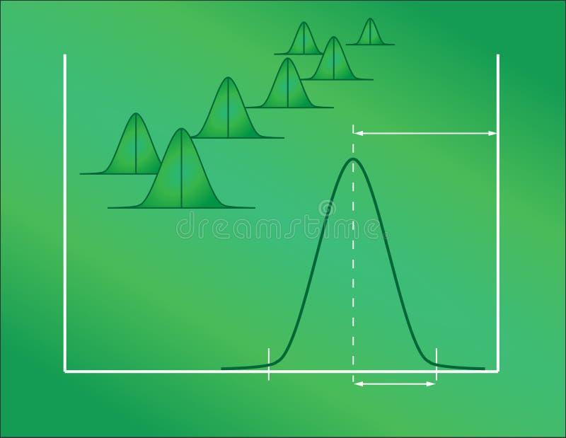 Statistische controle royalty-vrije illustratie