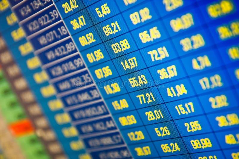Stats del mercato sullo schermo di computer fotografia stock libera da diritti