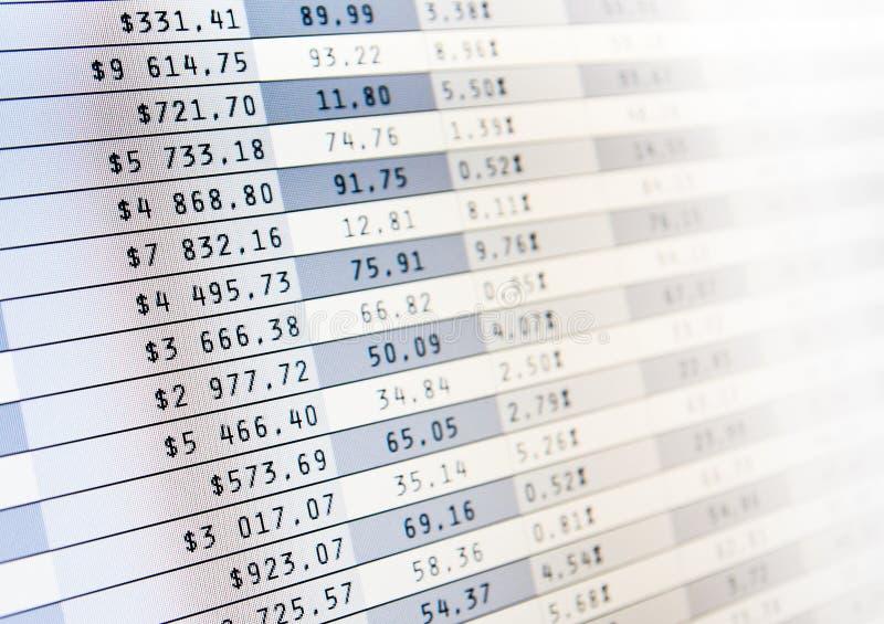 Stats del mercato sullo schermo di computer fotografie stock libere da diritti