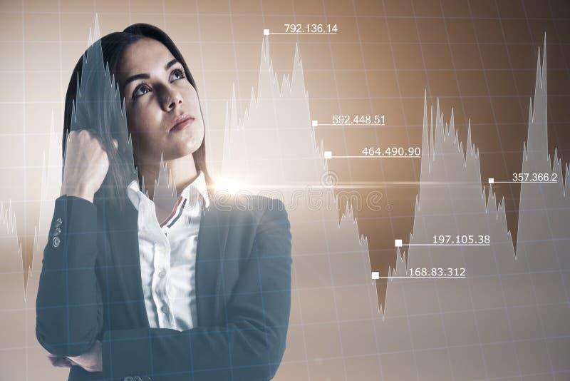 Stats y concepto de las finanzas fotos de archivo