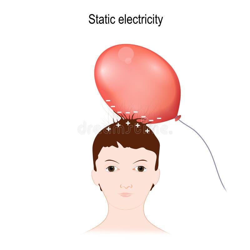 Statyczna elektryczno?? Dziecko i balon ilustracji