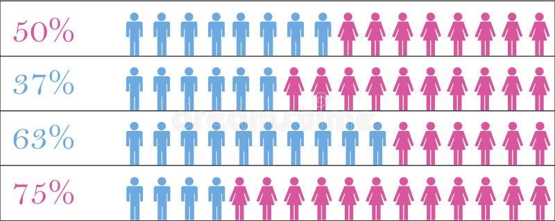 Statystyki ilustracji