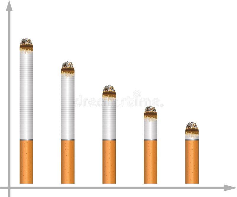 Statystyki papierosowe ilustracja wektor