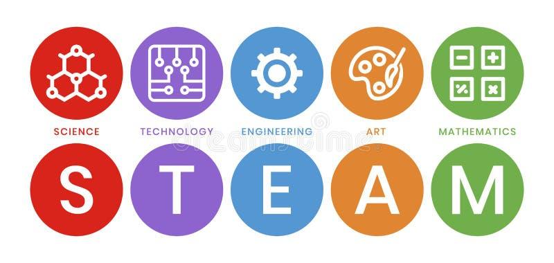 教育 steam 教育 首頁
