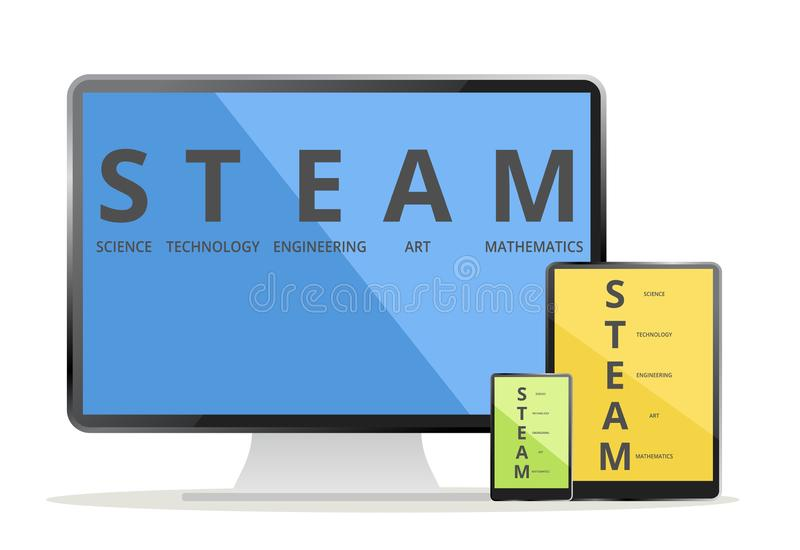 Steam Education devices. Steam, Science, Technology, Engineering, Art and Mathematics devices vector illustration