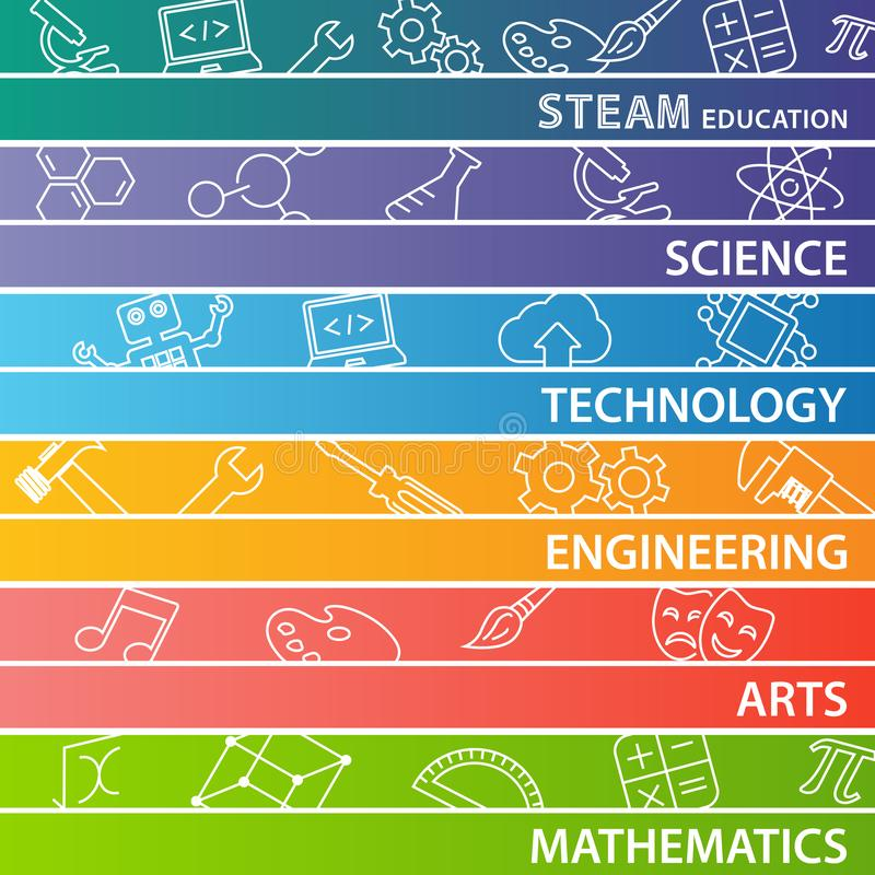 Free STEAM Education Web Banner Stock Photography - 157795732