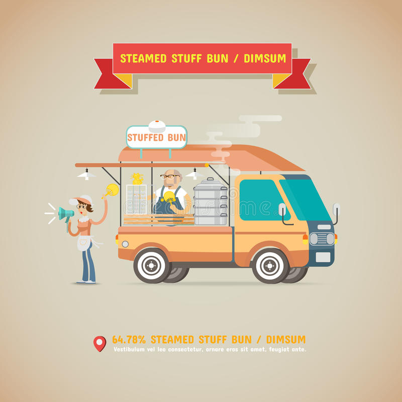 Steamed Stuff Bun, Dim Sum, Vehicle shop stock illustration