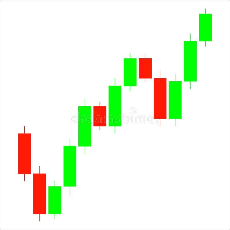 Stearinljushandeldiagram som analyserar handeln i den utländska exchangen vektor illustrationer