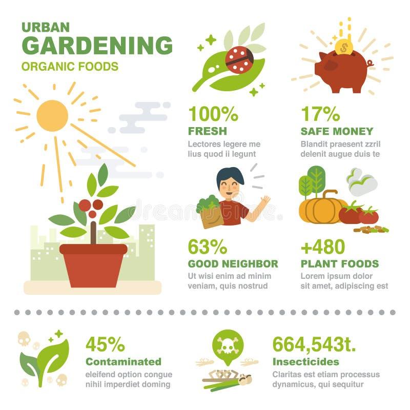 Stedelijke het tuinieren Infographic Elementen royalty-vrije illustratie