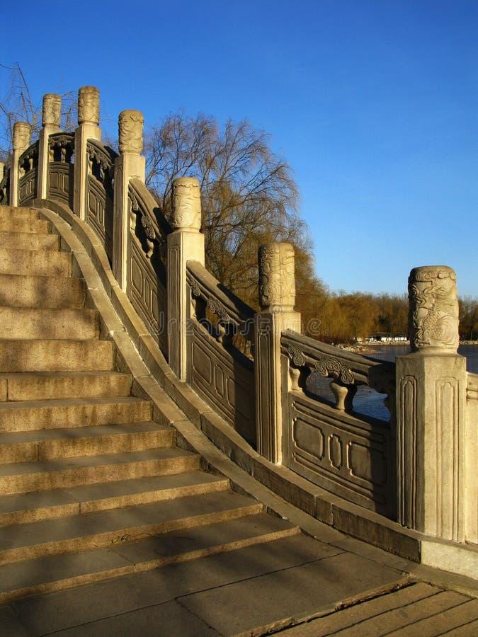 Steenbrug in Yuanmingyuan-Tuin royalty-vrije stock fotografie