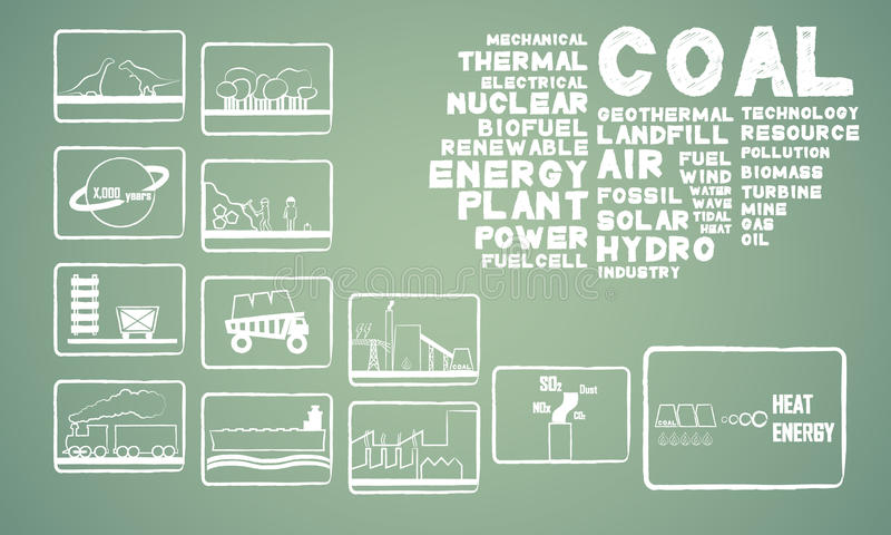 Steenkoolenergie royalty-vrije illustratie