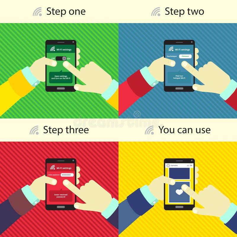 Steg-för-steg anvisningar för att förbinda till ett nätverk Wi-fi stock illustrationer