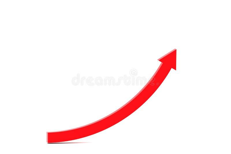 Steigende Kurve