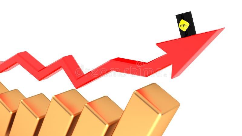 Steigende Preise des ?ls, Dieselkraftstoff ?lpreise steigen Abbildung 3D lizenzfreie abbildung