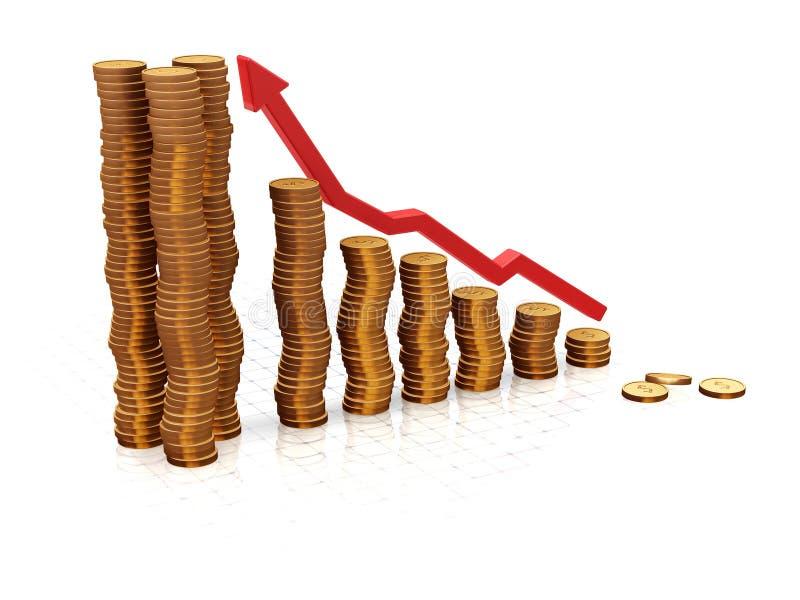 Steigende Profite lizenzfreies stockfoto