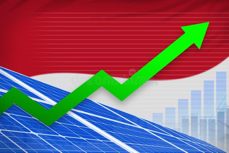 Steigendes Diagramm der Indonesien-Solarenergieenergie, Pfeil herauf - alternative industrielle Illustration der nat?rlichen Ener stock abbildung