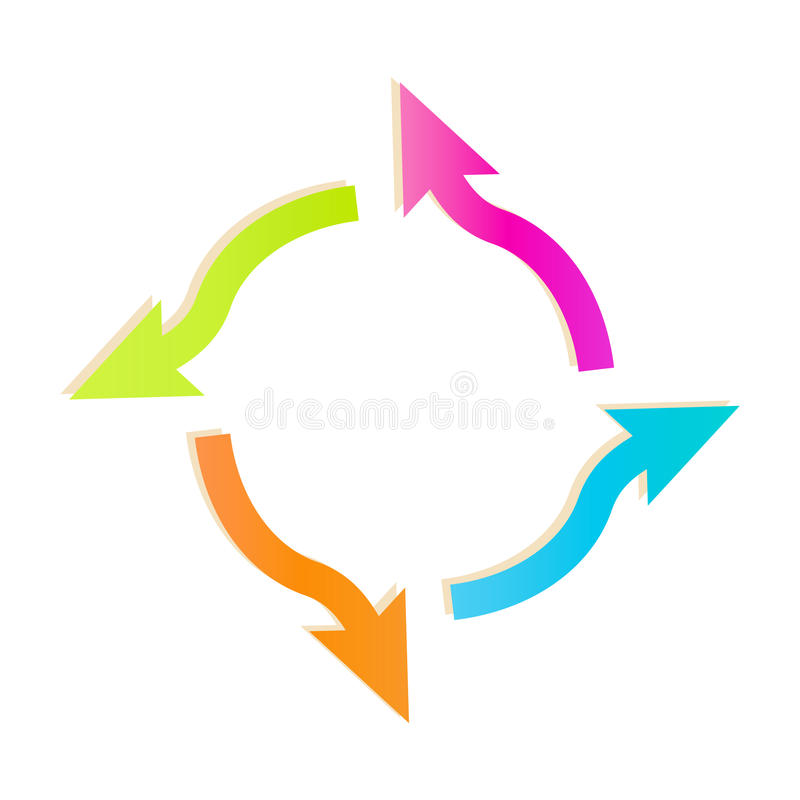 Steigungskreispfeile vektor abbildung