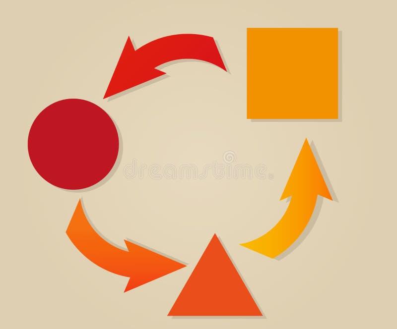 Steigungskreispfeile und verschiedene Gegenstände stock abbildung