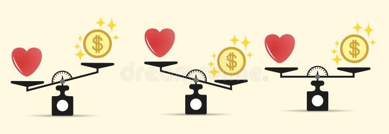 Stellen Sie Herzgeld und auf den Skalen ein Verschiedene Neigungswahlen Die Balance des Geldes und der Liebesskala Das Konzept Sk vektor abbildung