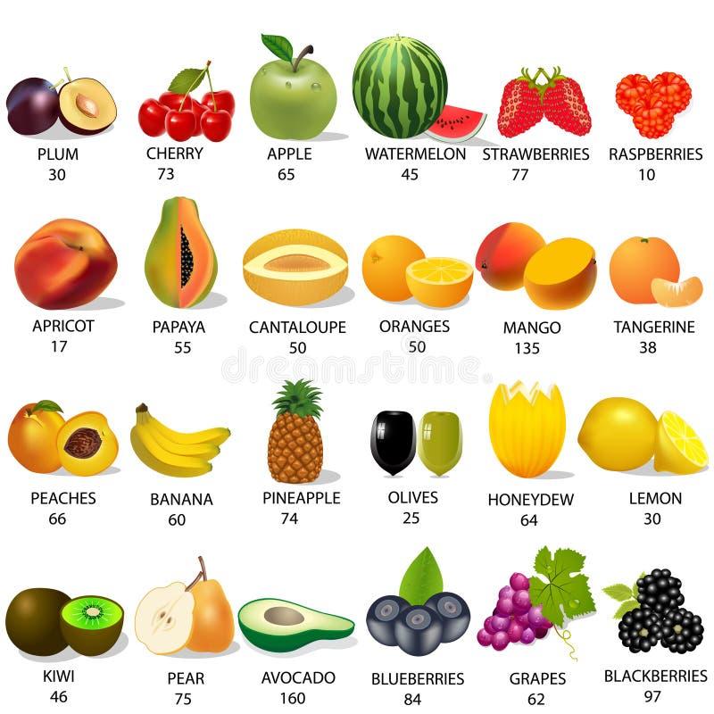 Stellen Sie Mengenkalorien in der Frucht auf Weiß ein stock abbildung