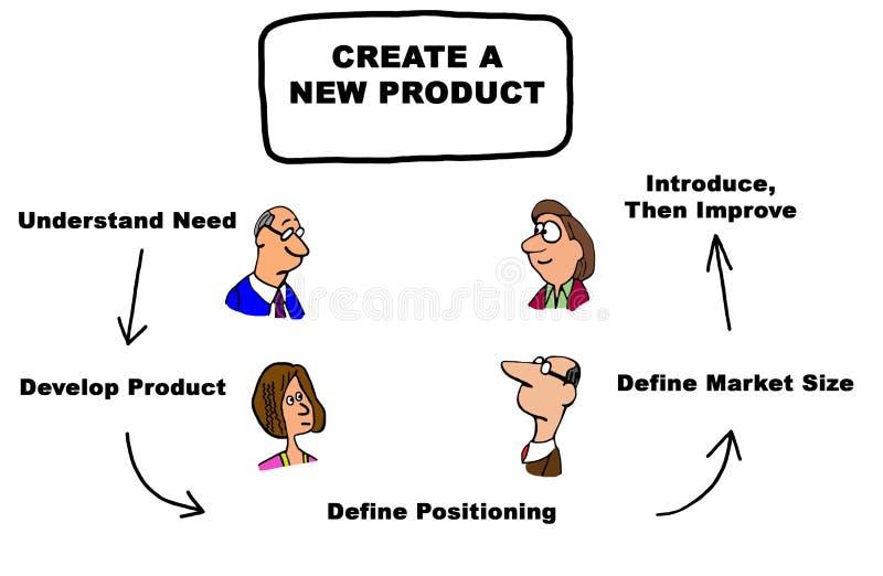 Stellen Sie neues Produkt her stock abbildung