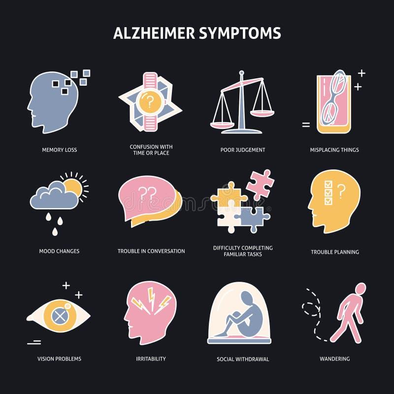 Stellen Sie von den Krankheits-Symptomikonen Alzheimer s in der Linie Art ein vektor abbildung