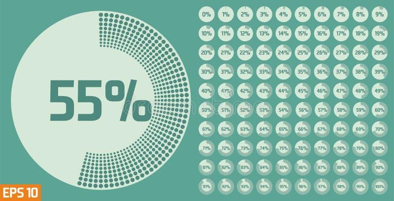 Stellen Sie von den Kreisprozentsatzdiagrammen von 0 bis 100 Prozent ein Fortschrittsstangenschablone Prozentsatzdiagramm eingest lizenzfreie abbildung