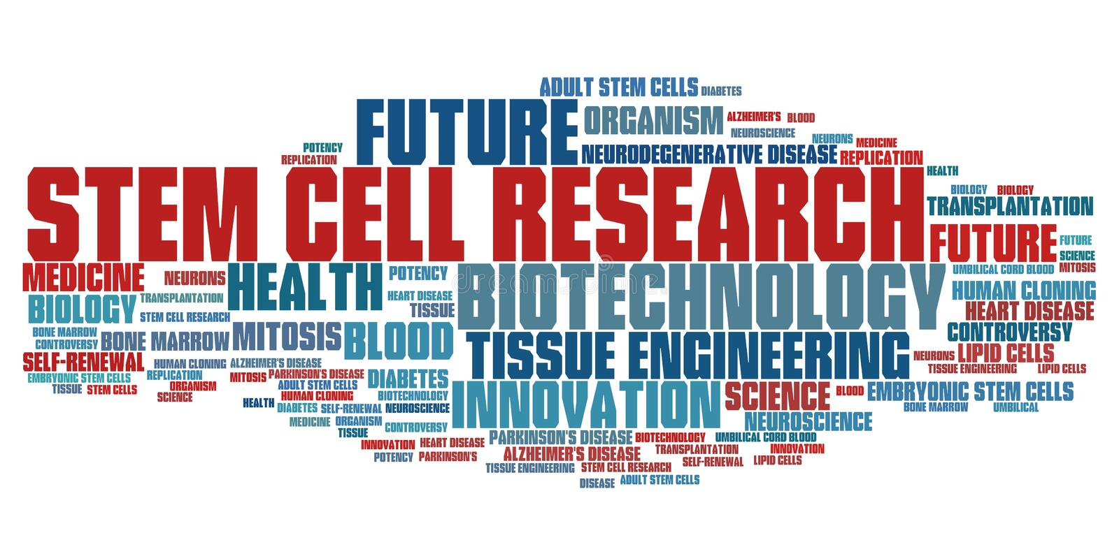 Stem cell research. Social issues and concepts word cloud illustration. Word collage concept vector illustration