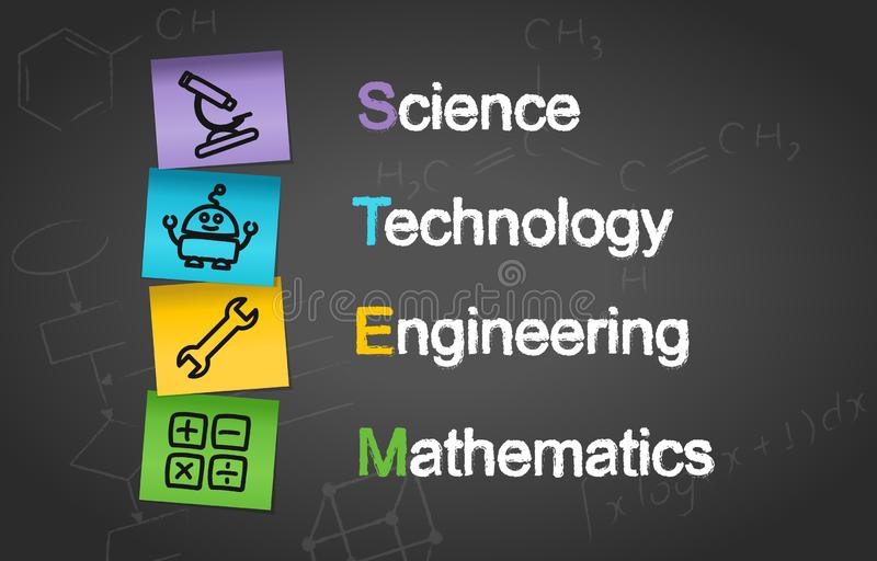 STEM Education Post It Notes Concept Background. Science Technology Engineering Mathematics. vector illustration