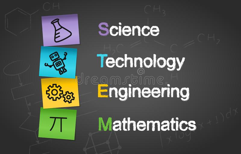 STEM Education Post It Notes Concept Background. Science Technology Engineering Mathematics. stock illustration