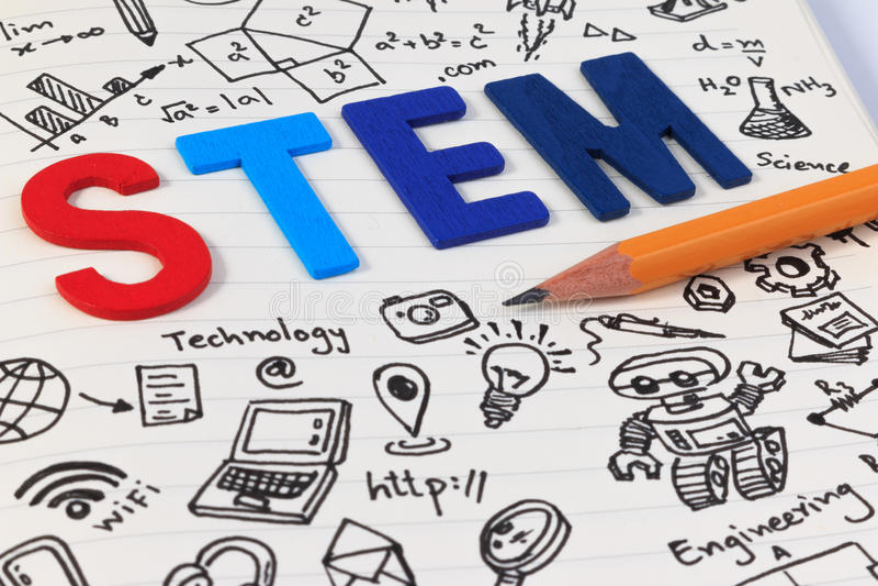STEM education. Science Technology Engineering Mathematics. royalty free stock photos