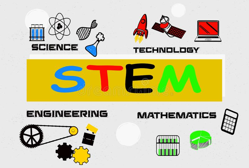 STEM education word typography design in orange theme with icon ornament elements. vector illustration